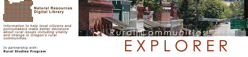 Rural Communities Explorer: Banner Image